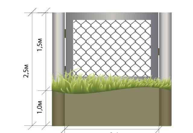 Забор из сетки-рабицы в стальной рамке