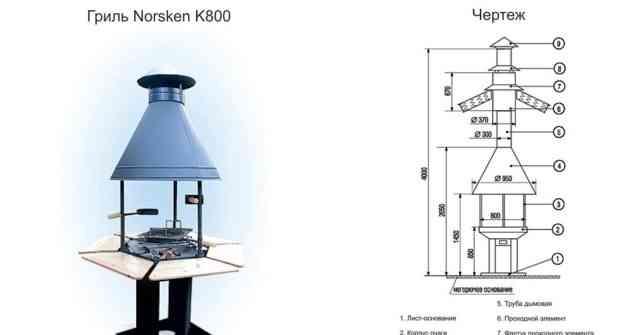 Гриль Norsken K800