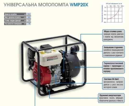 Мотопомпа Хонда 830 лмин подходит для соленой воды