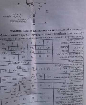 Насос Водолей 0.5-25У