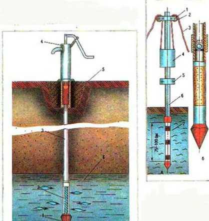 Мини скважина (Абиссинский колодец)