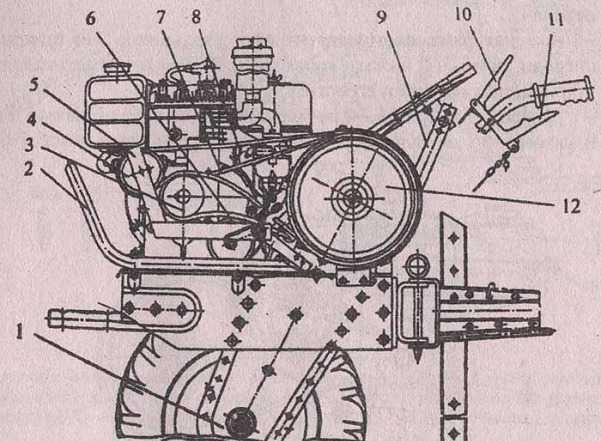 Двигатель на мотоблок луч, нева (дм 1 К)